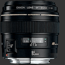 canon 85mm f/1.8