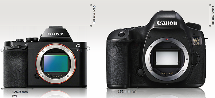 sony_A7R_vs_Canon_5Ds